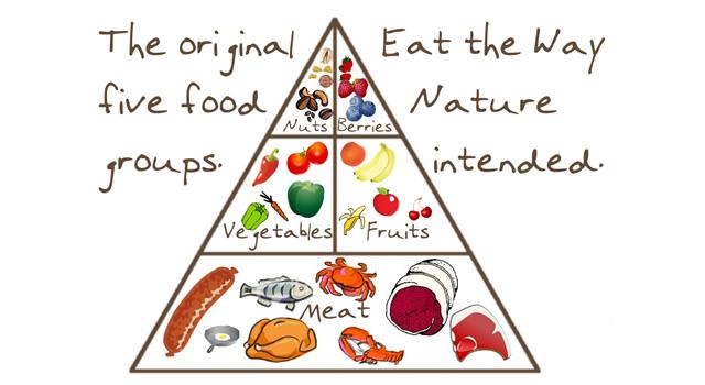 paleo-diet-foods